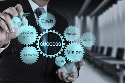 why has strategic management becomes so important to today corporations The art of planning  smart planning has never been as important as it is today e  a signifi cant shi in the management culture of many large corporations.
